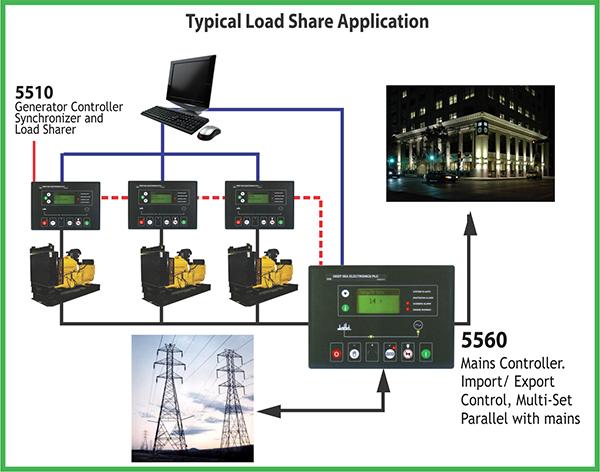 Features-of-Deepsea-Control-Modules-soar.lk-Sri-lanka-electrical